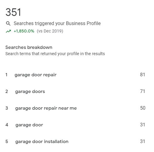 HQI Garage Door & Repair
